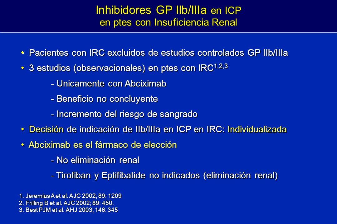 Inhibidores GP IIb/IIIa en ICP