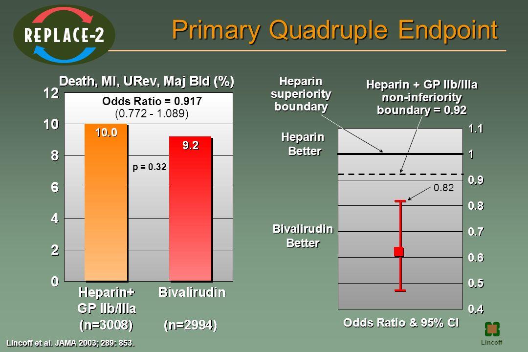 Primary Quadruple Endpoint