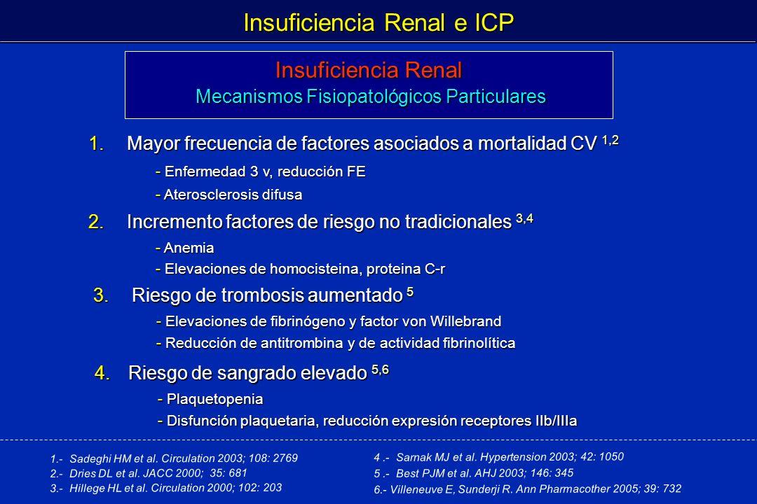 Insuficiencia Renal e ICP