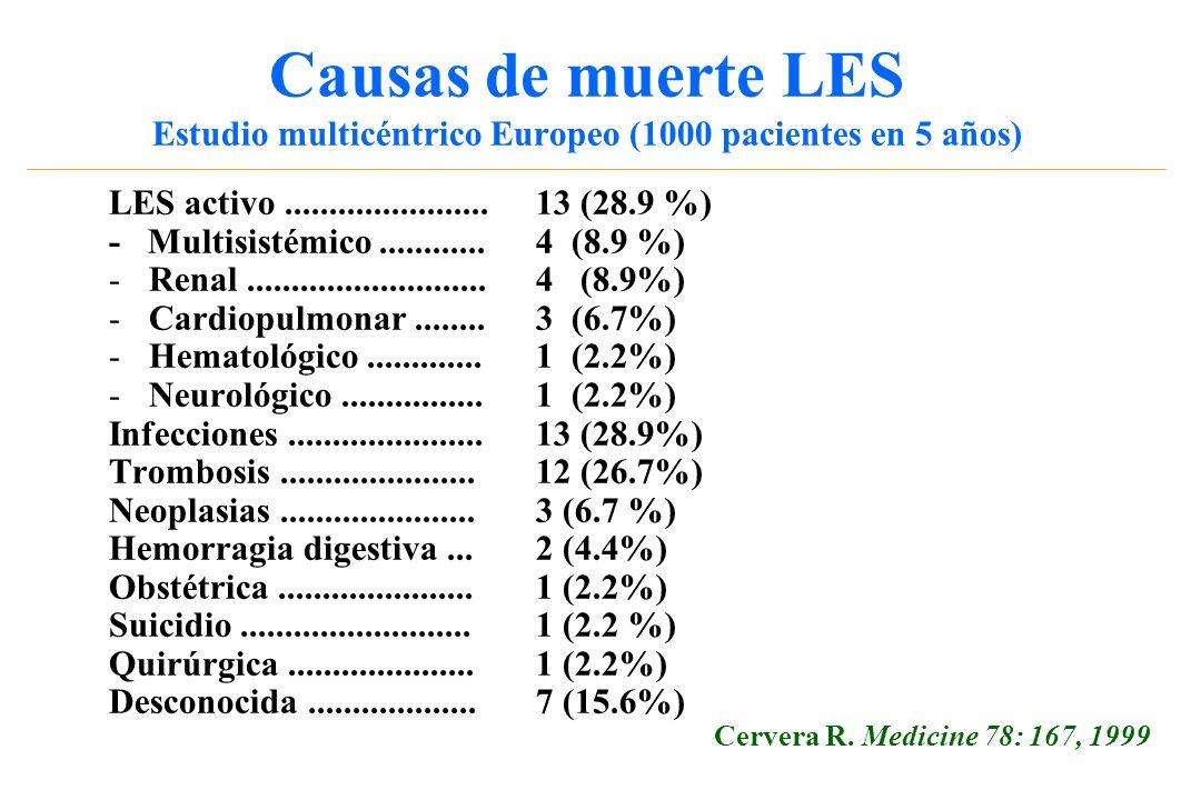 Causas de muerte LES Estudio multicéntrico Europeo (1000 pacientes en 5 años)