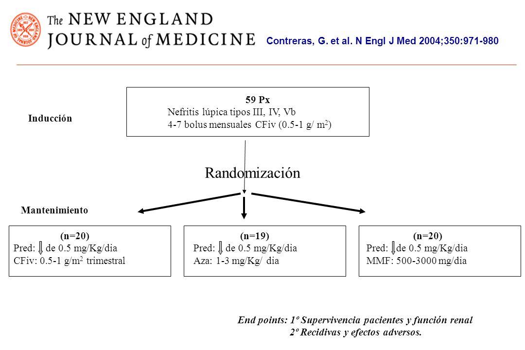 Randomización 59 Px Nefritis lúpica tipos III, IV, Vb