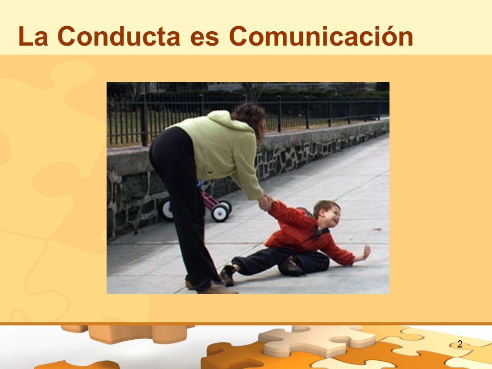 La Conducta es Comunicación