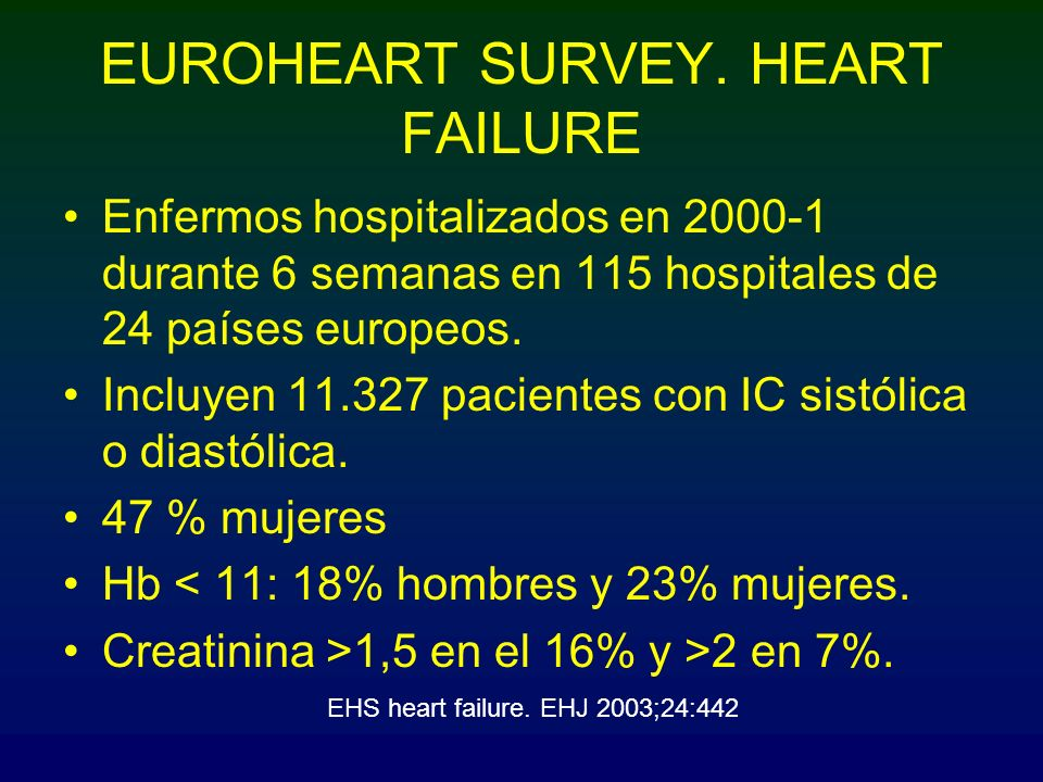 EUROHEART SURVEY. HEART FAILURE