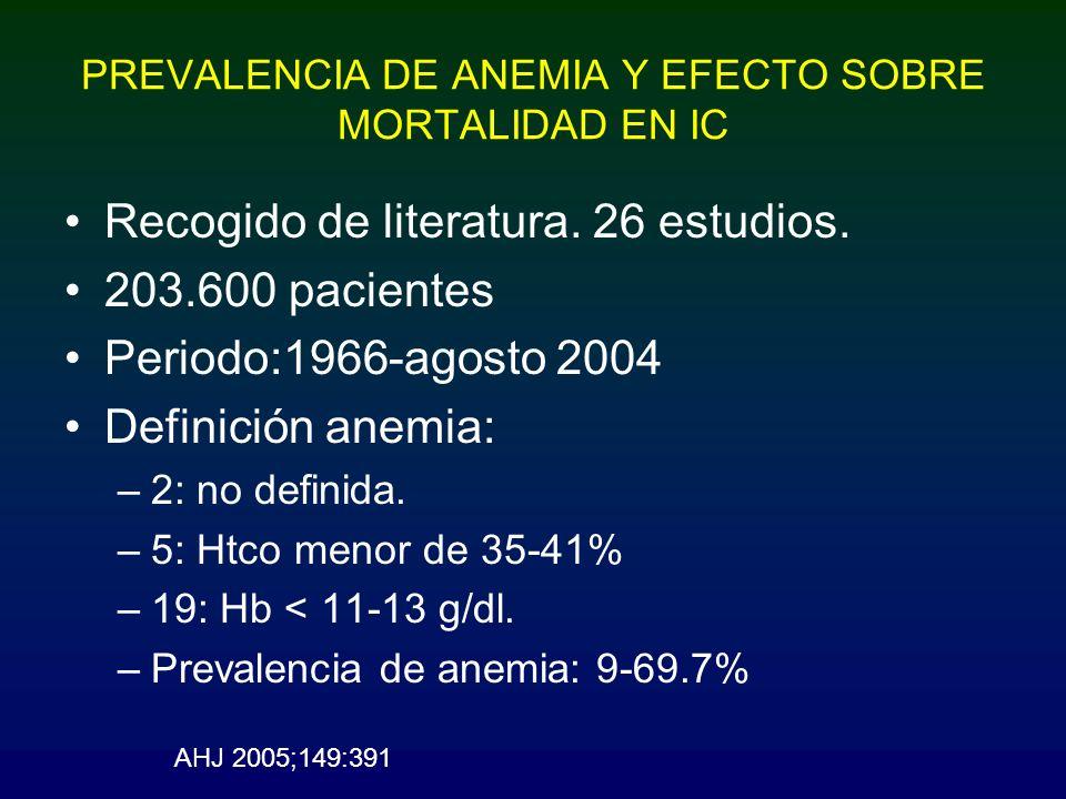PREVALENCIA DE ANEMIA Y EFECTO SOBRE MORTALIDAD EN IC