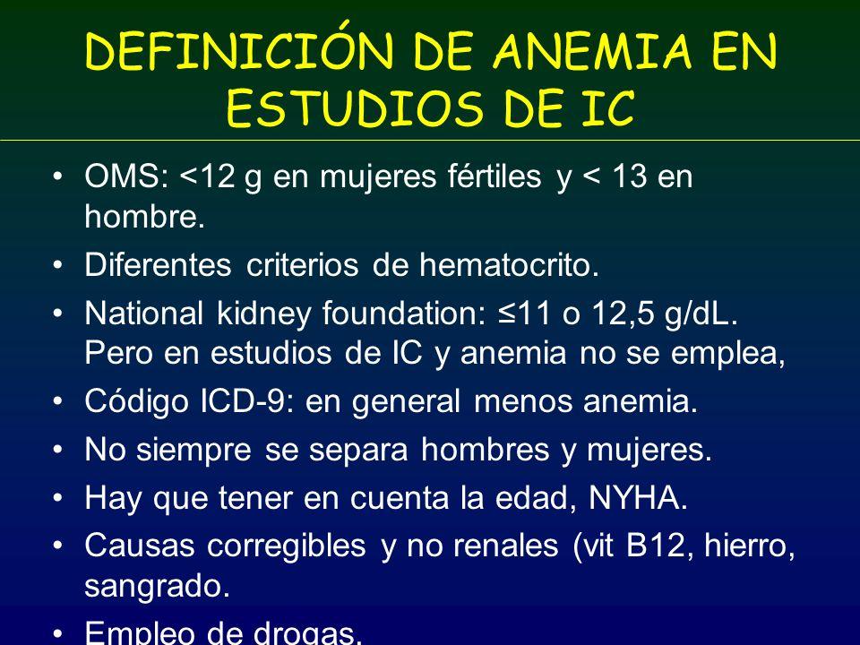 DEFINICIÓN DE ANEMIA EN ESTUDIOS DE IC