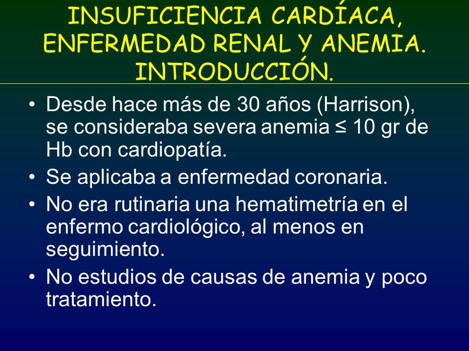 INSUFICIENCIA CARDÍACA, ENFERMEDAD RENAL Y ANEMIA. INTRODUCCIÓN.