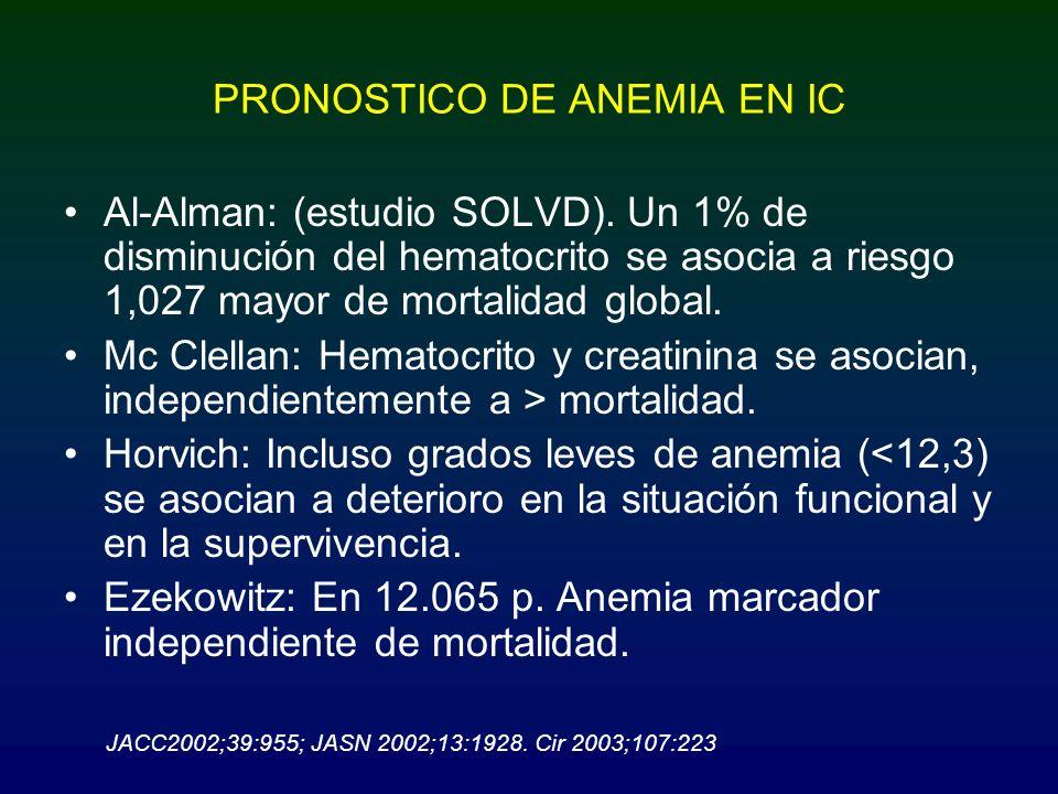 PRONOSTICO DE ANEMIA EN IC