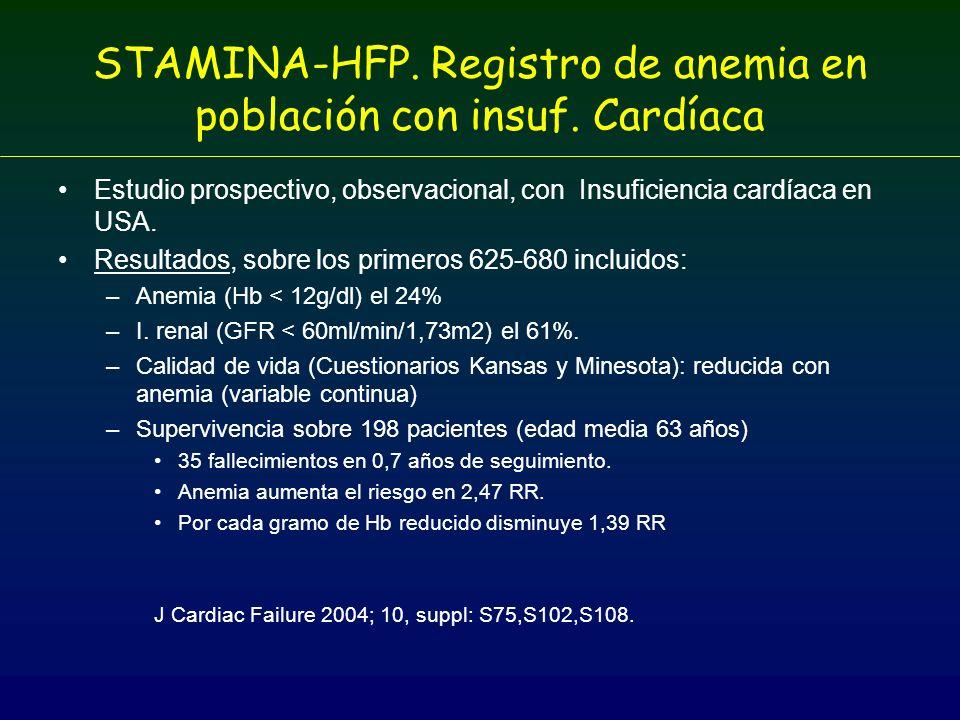STAMINA-HFP. Registro de anemia en población con insuf. Cardíaca