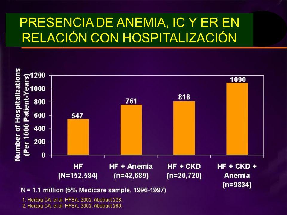 PRESENCIA DE ANEMIA, IC Y ER EN RELACIÓN CON HOSPITALIZACIÓN