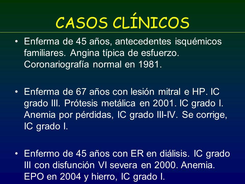 CASOS CLÍNICOS Enferma de 45 años, antecedentes isquémicos familiares. Angina típica de esfuerzo. Coronariografía normal en 1981.