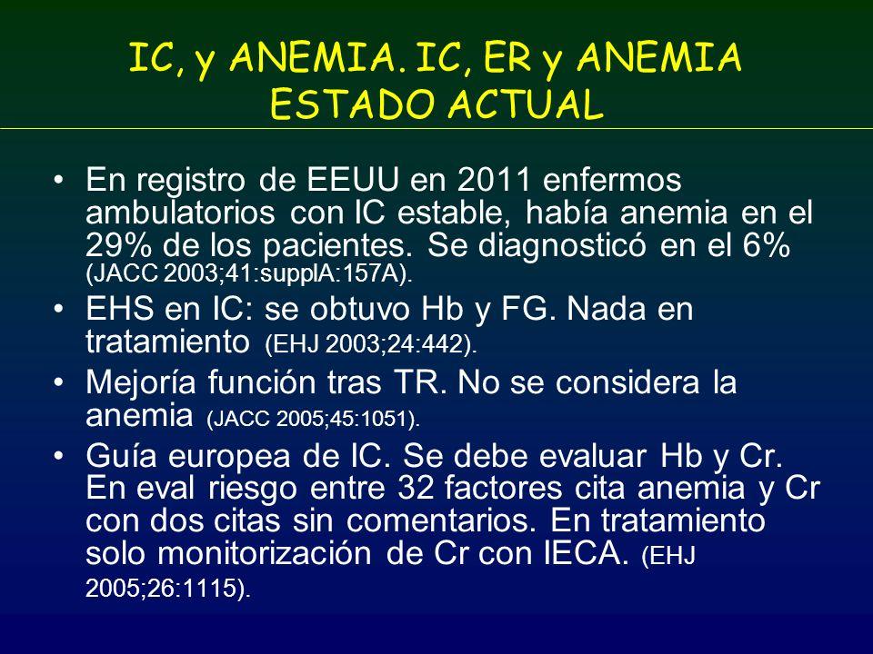 IC, y ANEMIA. IC, ER y ANEMIA ESTADO ACTUAL
