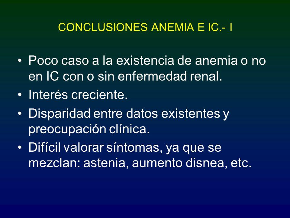 CONCLUSIONES ANEMIA E IC.- I
