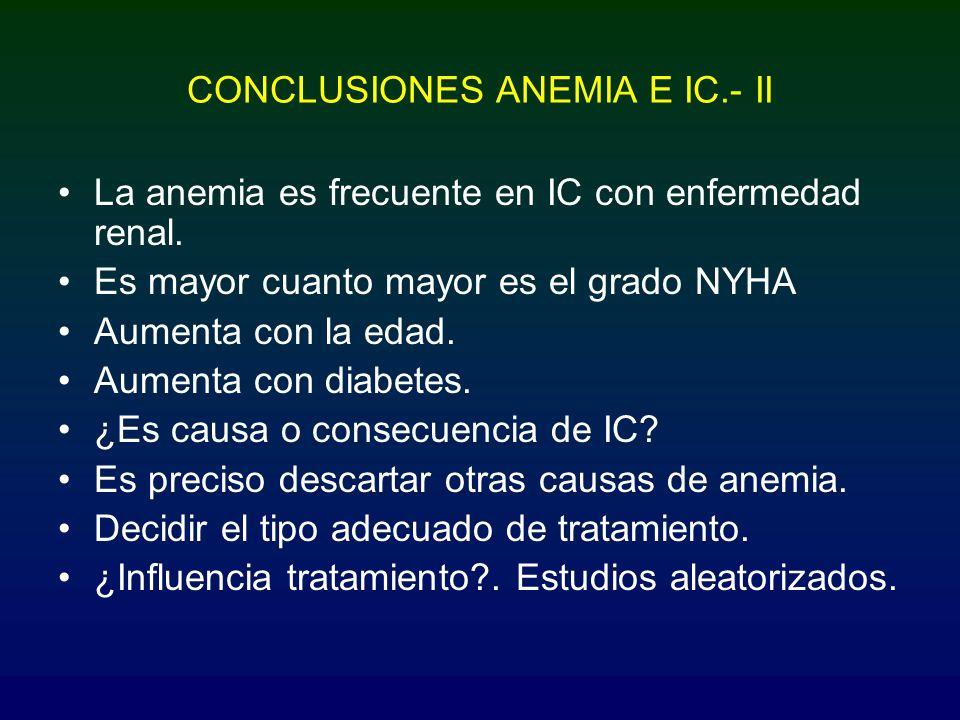 CONCLUSIONES ANEMIA E IC.- II