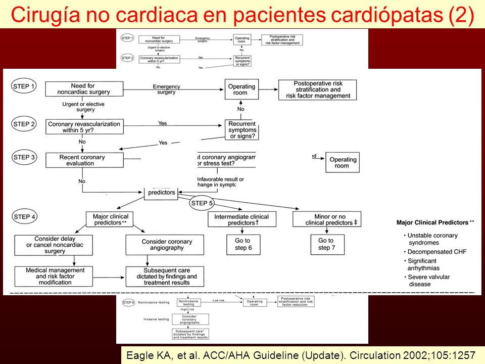 Cirugía no cardiaca en pacientes cardiópatas (2)