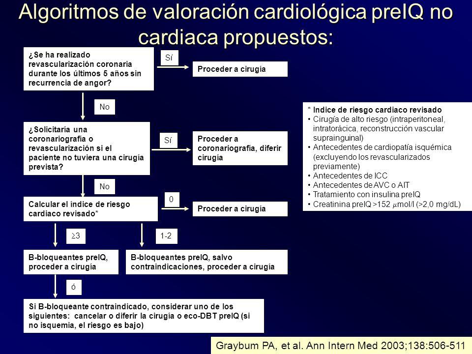 Algoritmos de valoración cardiológica preIQ no cardiaca propuestos: