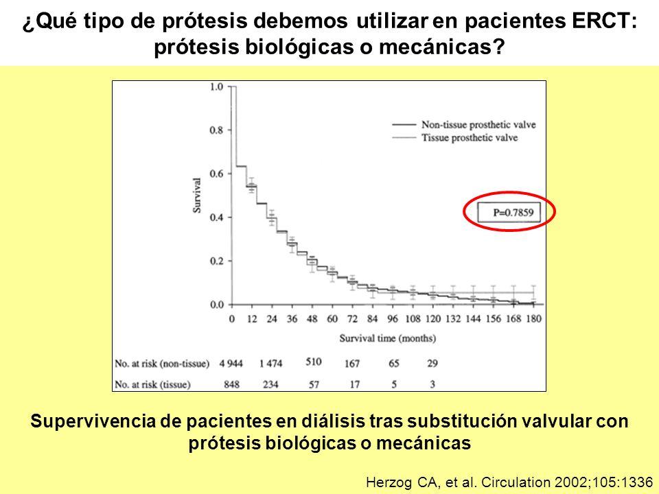 ¿Qué tipo de prótesis debemos utilizar en pacientes ERCT: prótesis biológicas o mecánicas