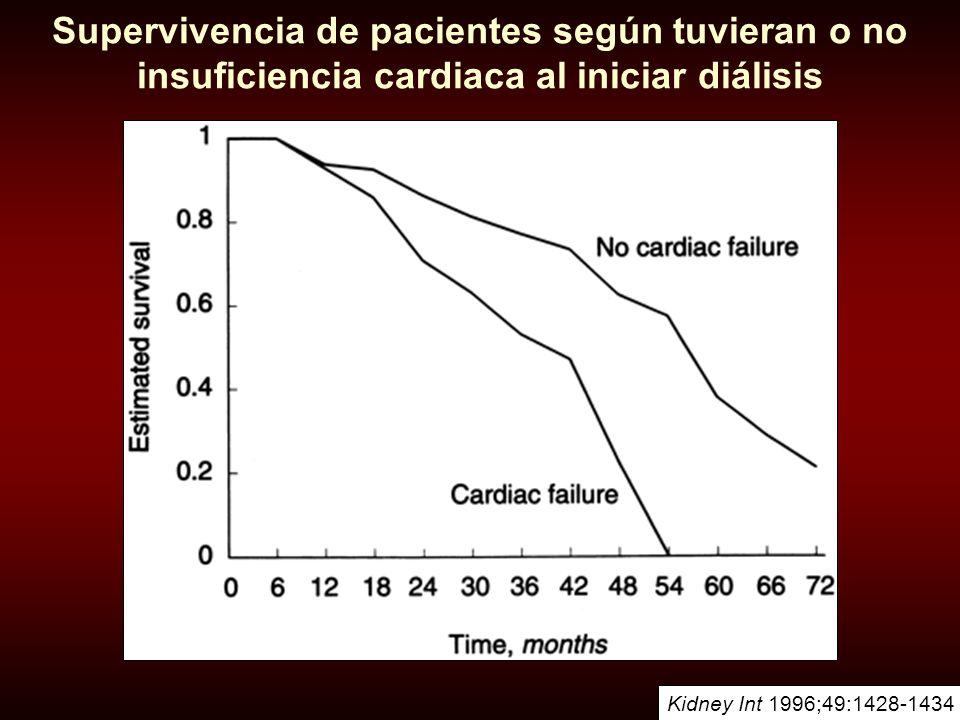 Supervivencia de pacientes según tuvieran o no insuficiencia cardiaca al iniciar diálisis