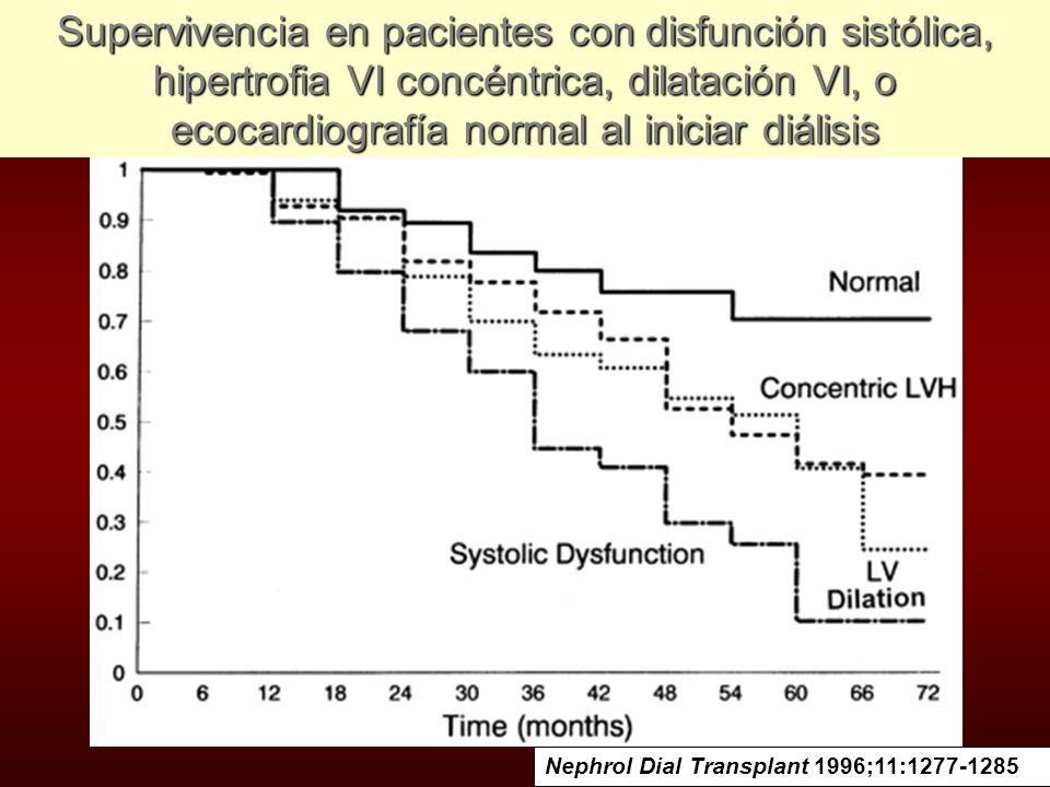 Supervivencia en pacientes con disfunción sistólica, hipertrofia VI concéntrica, dilatación VI, o ecocardiografía normal al iniciar diálisis