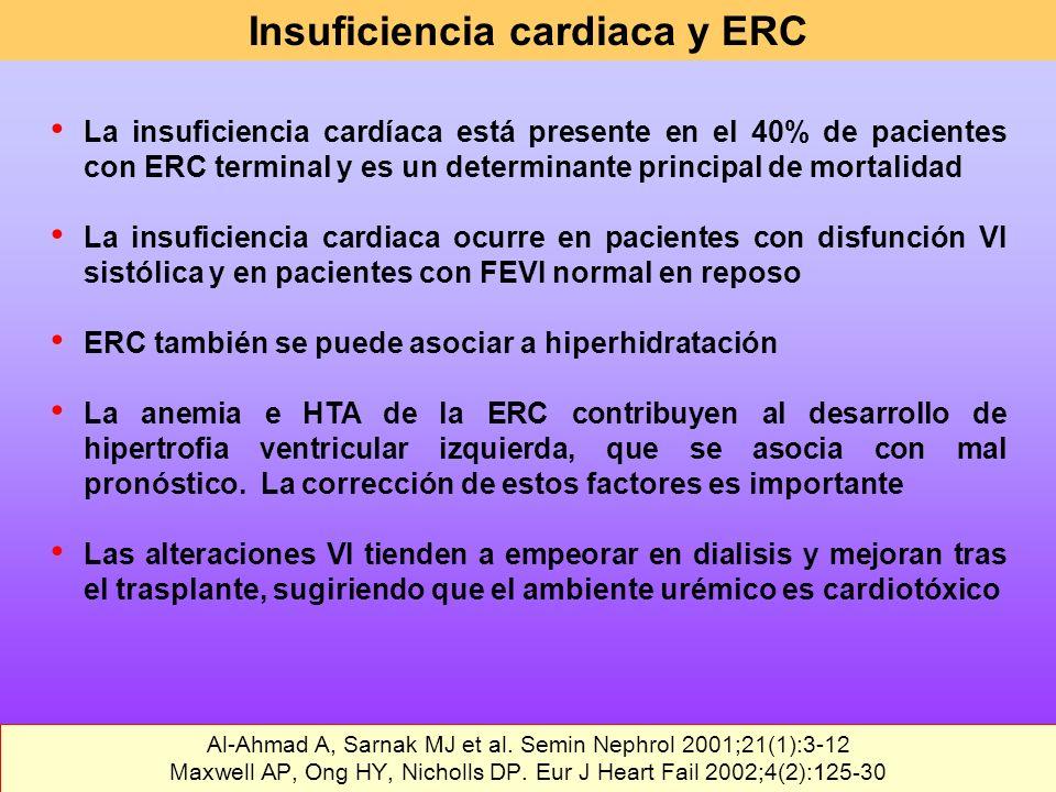 Insuficiencia cardiaca y ERC