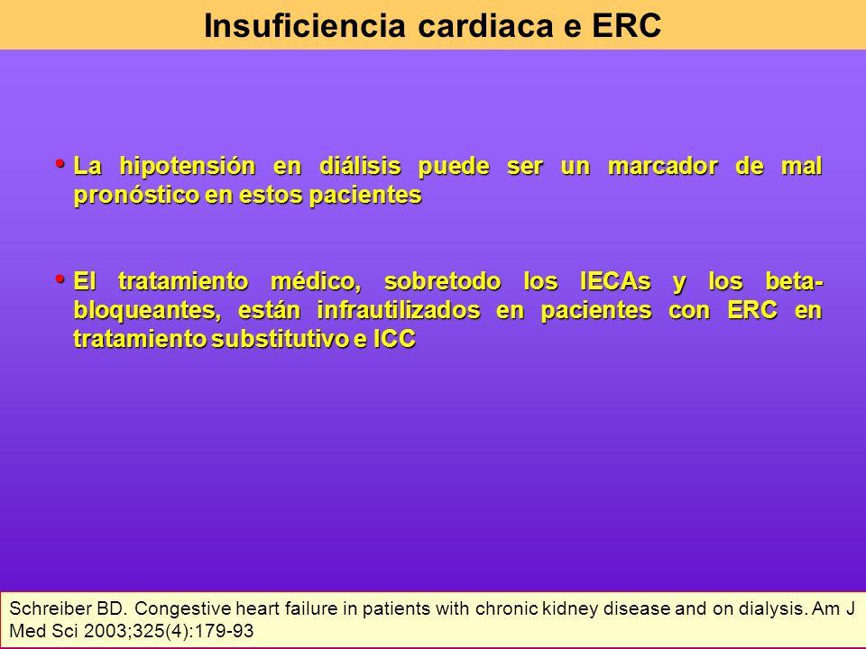 Insuficiencia cardiaca e ERC