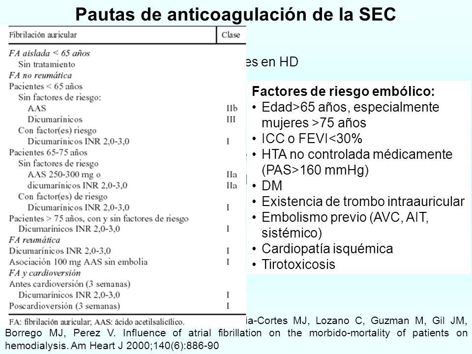 Pautas de anticoagulación de la SEC