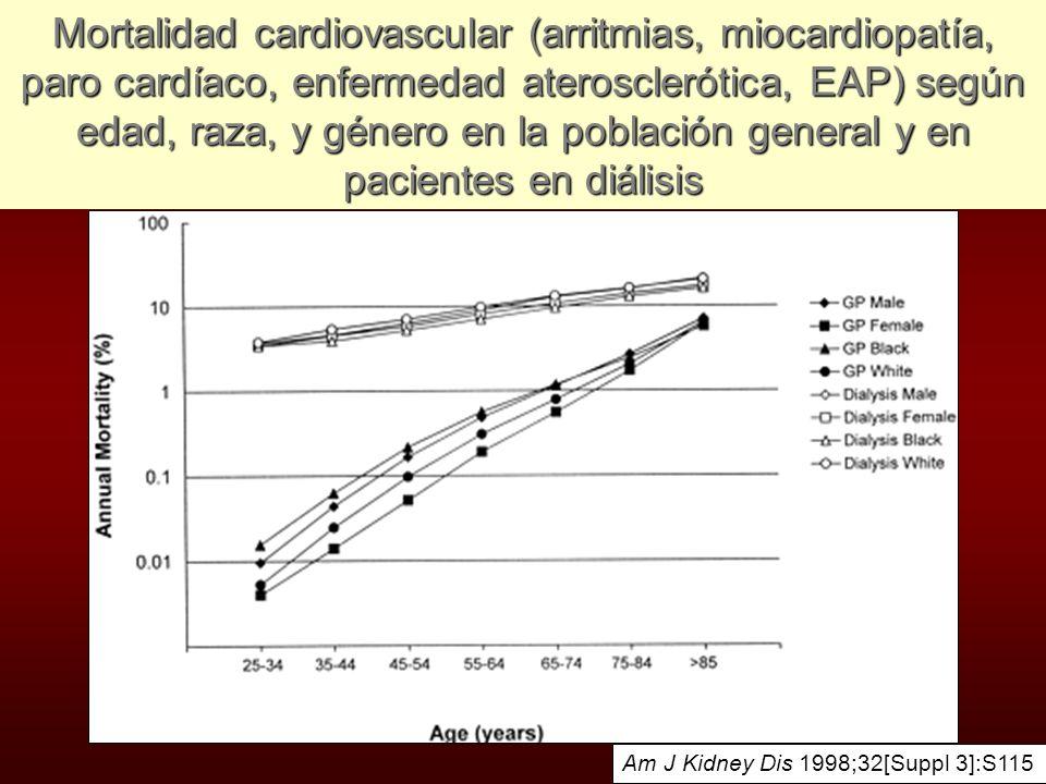 Mortalidad cardiovascular (arritmias, miocardiopatía, paro cardíaco, enfermedad aterosclerótica, EAP) según edad, raza, y género en la población general y en pacientes en diálisis