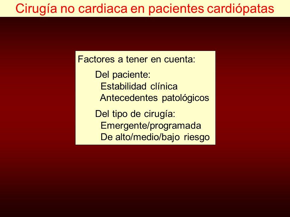 Cirugía no cardiaca en pacientes cardiópatas