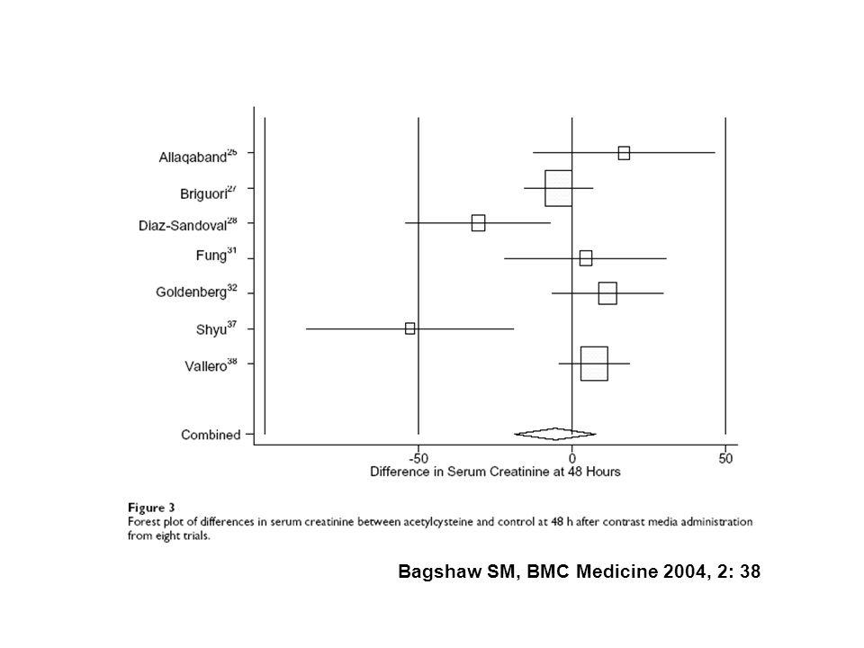 Bagshaw SM, BMC Medicine 2004, 2: 38