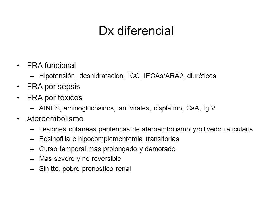Dx diferencial FRA funcional FRA por sepsis FRA por tóxicos
