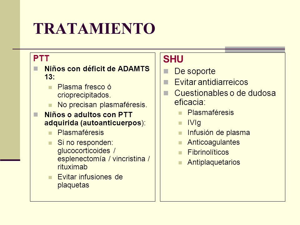 TRATAMIENTO SHU PTT De soporte Evitar antidiarreicos