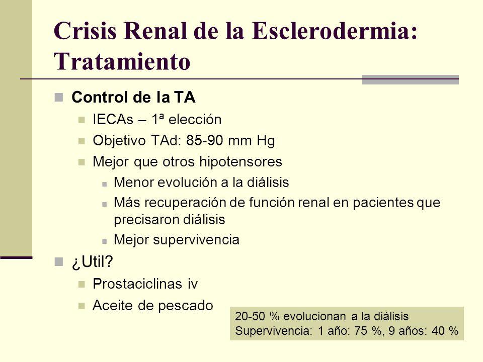 Crisis Renal de la Esclerodermia: Tratamiento