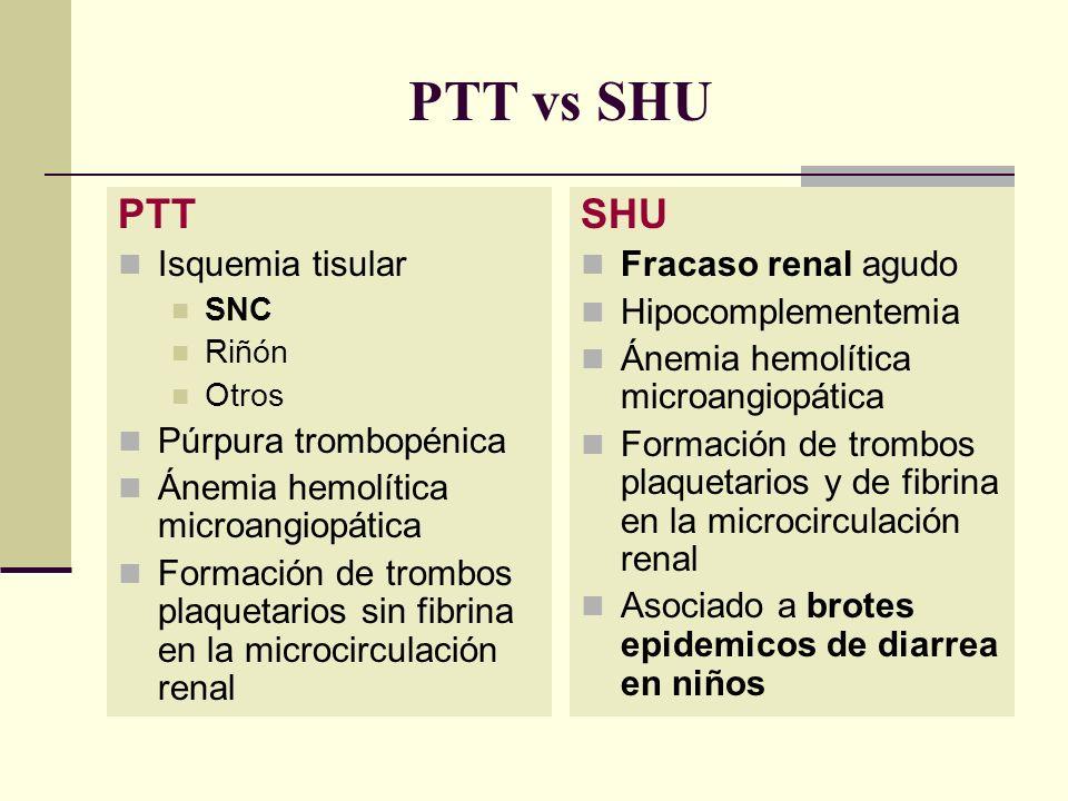 PTT vs SHU PTT SHU Isquemia tisular Púrpura trombopénica