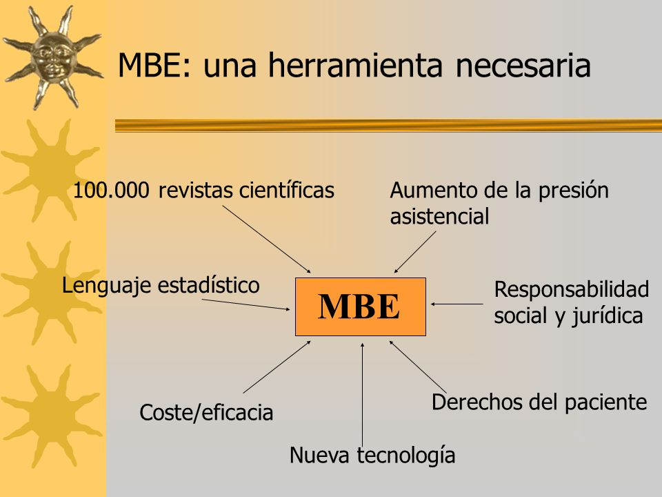 MBE: una herramienta necesaria
