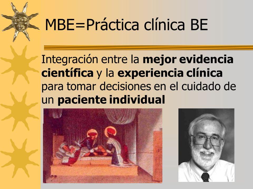 MBE=Práctica clínica BE