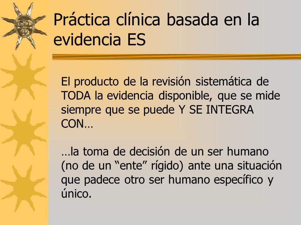 Práctica clínica basada en la evidencia ES