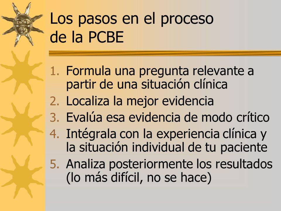 Los pasos en el proceso de la PCBE