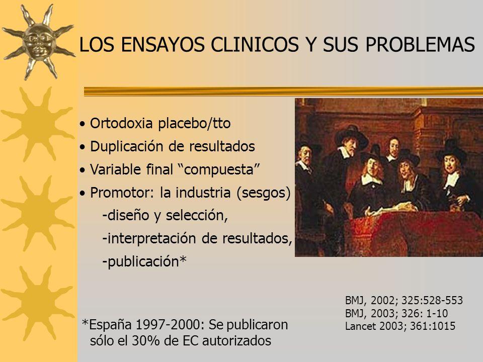 LOS ENSAYOS CLINICOS Y SUS PROBLEMAS