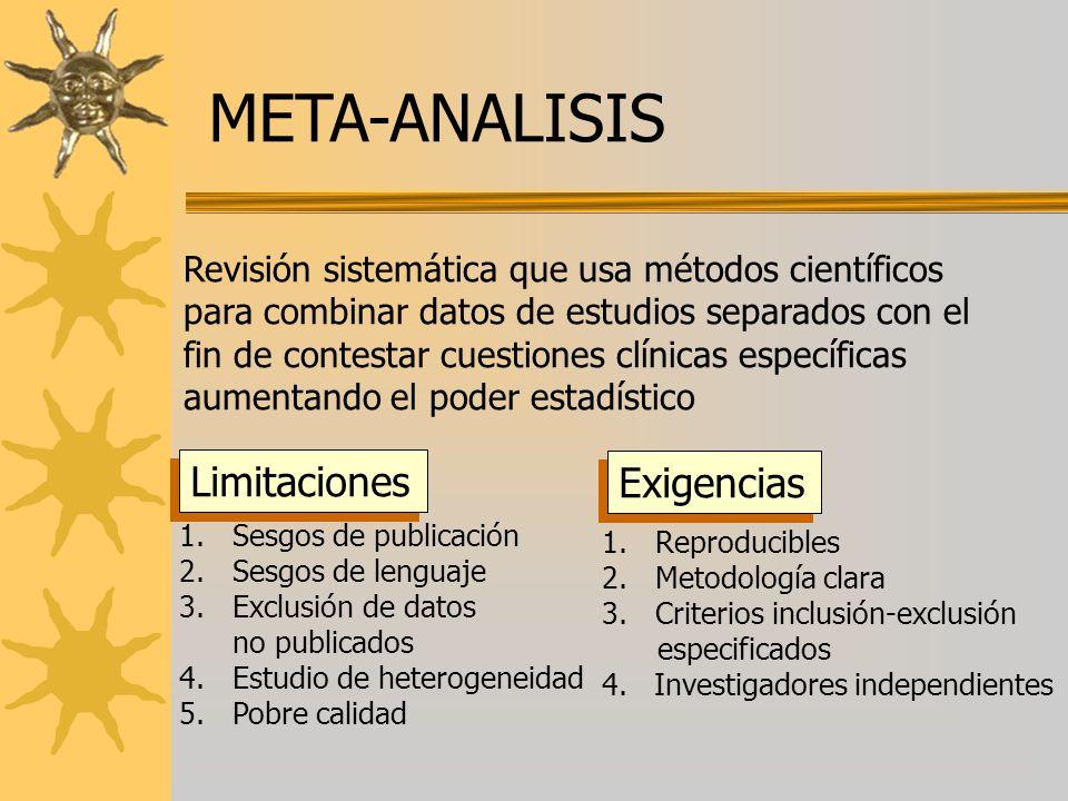 META-ANALISIS Limitaciones Exigencias