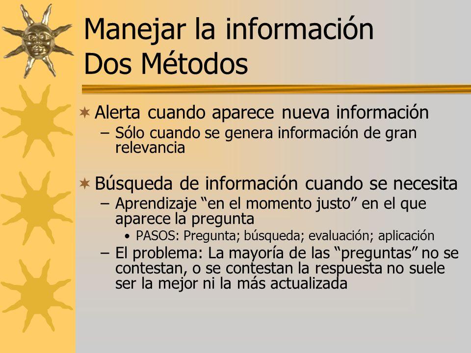 Manejar la información Dos Métodos