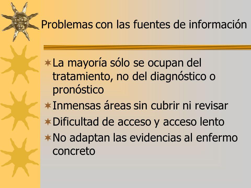 Problemas con las fuentes de información