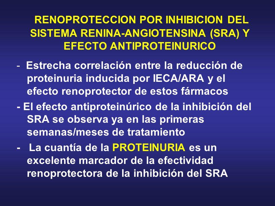 RENOPROTECCION POR INHIBICION DEL SISTEMA RENINA-ANGIOTENSINA (SRA) Y EFECTO ANTIPROTEINURICO