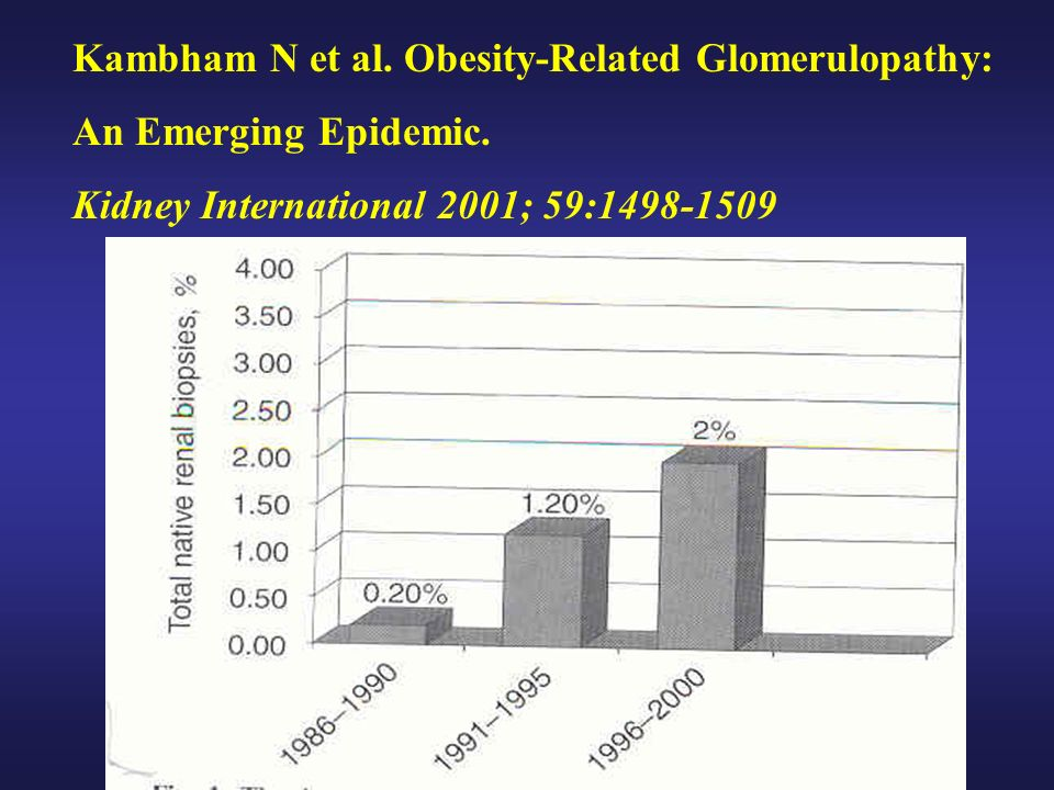 Kambham N et al. Obesity-Related Glomerulopathy: