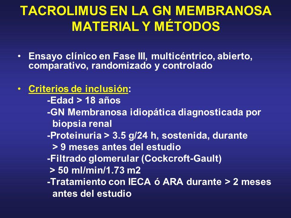 TACROLIMUS EN LA GN MEMBRANOSA MATERIAL Y MÉTODOS
