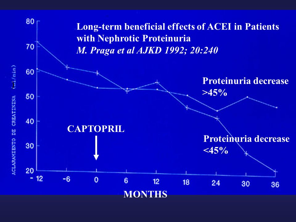 Long-term beneficial effects of ACEI in Patients