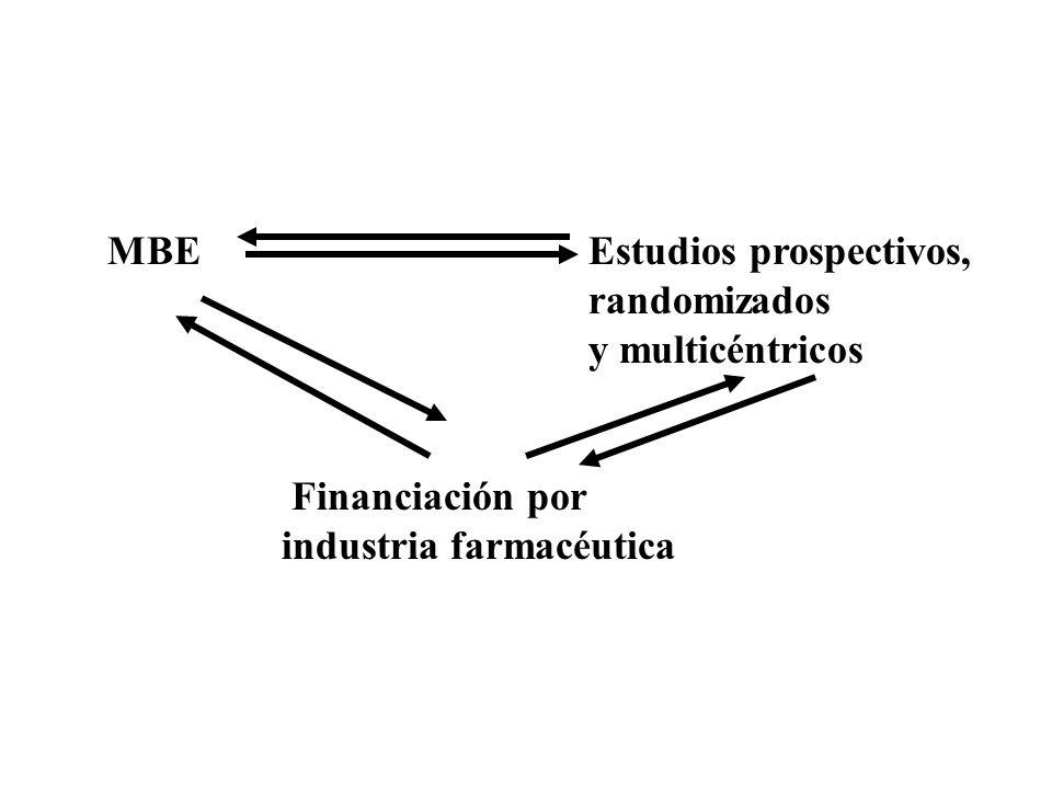 MBE Estudios prospectivos,