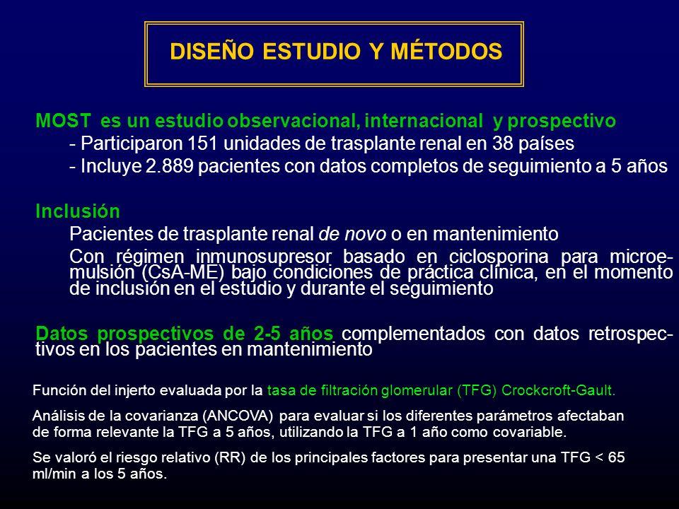 DISEÑO ESTUDIO Y MÉTODOS