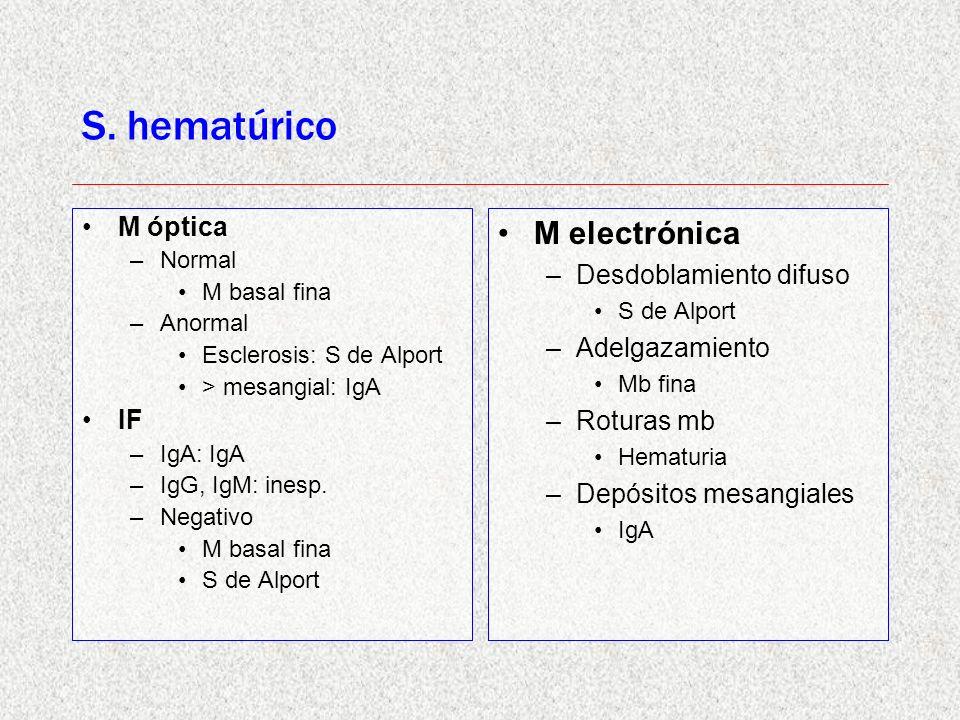S. hematúrico M electrónica M óptica Desdoblamiento difuso