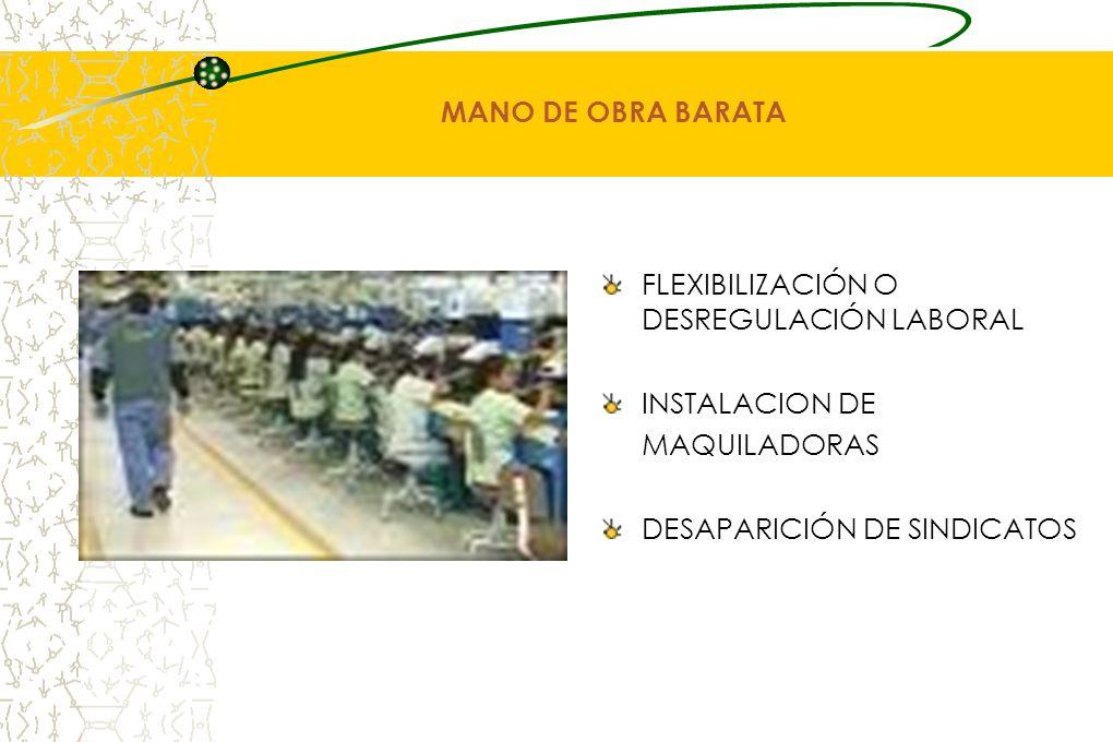 MANO DE OBRA BARATA FLEXIBILIZACIÓN O DESREGULACIÓN LABORAL.