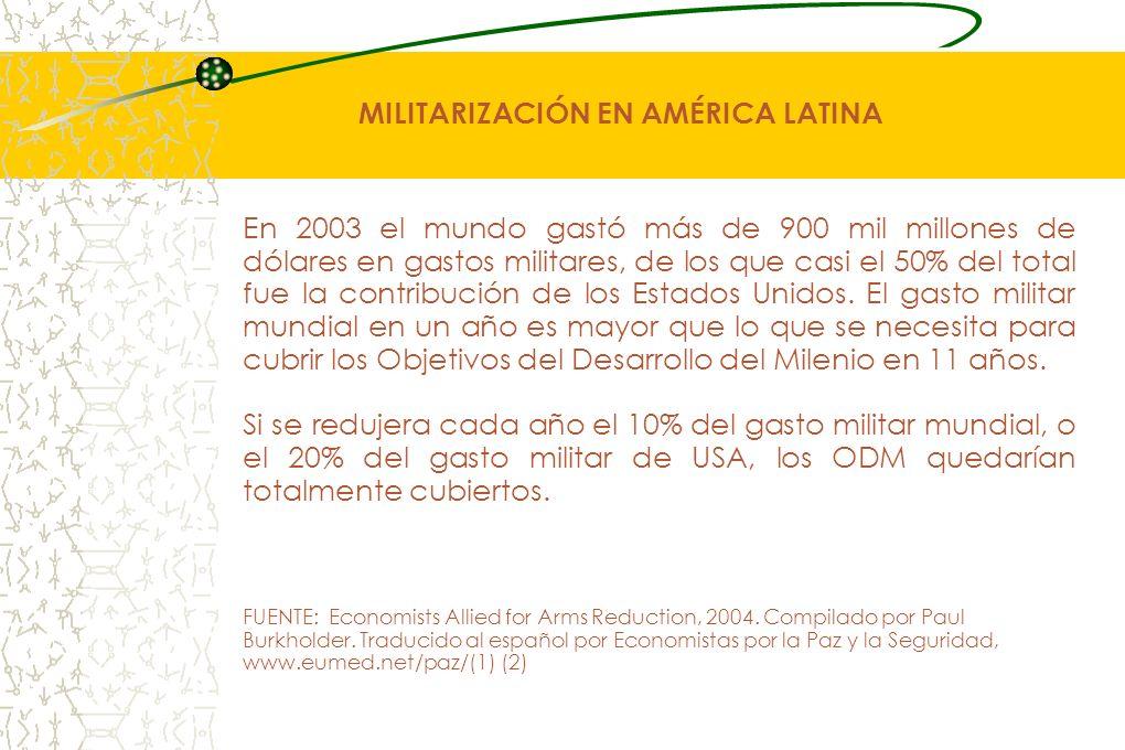 MILITARIZACIÓN EN AMÉRICA LATINA