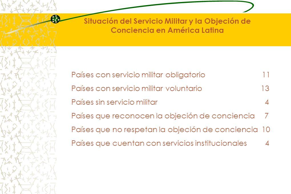 Situación del Servicio Militar y la Objeción de Conciencia en América Latina